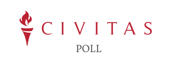 New Civitas Poll Shows Trump and Clinton in Dead Heat in NC